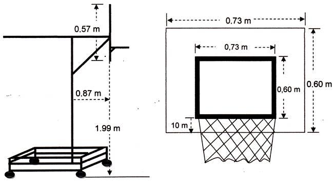 pemasangan ring - Ring Basket Double Ring RBP-02 Body Gym - ASSB1A