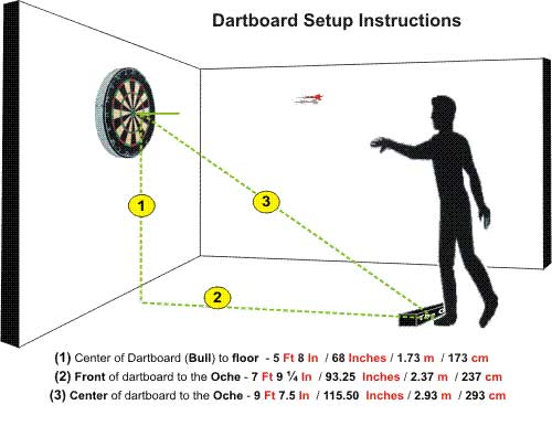 setting up dart board